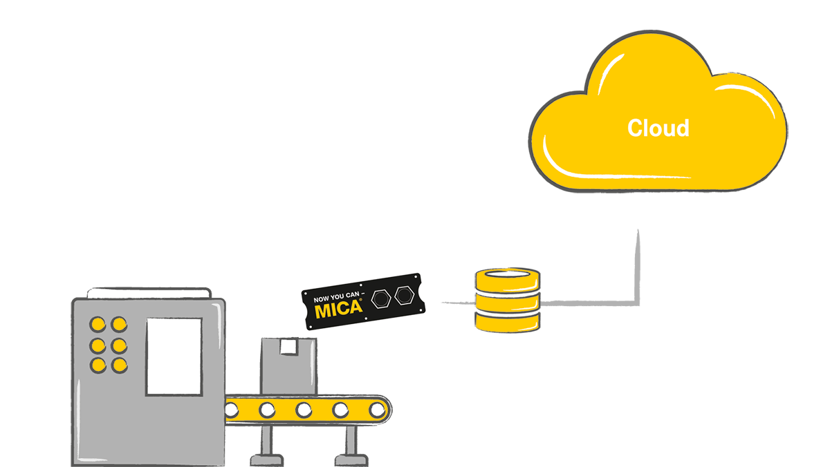 MICA as a gateway to the cloud