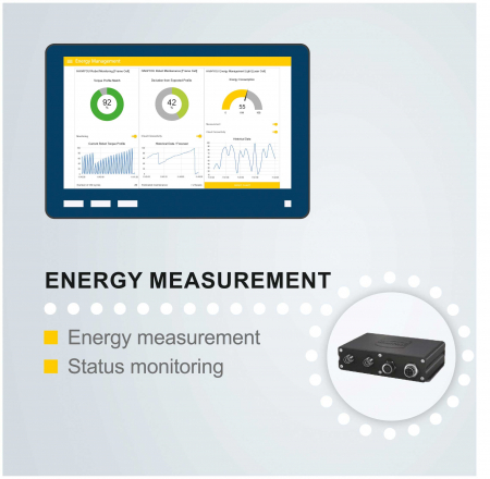 Energy measurement