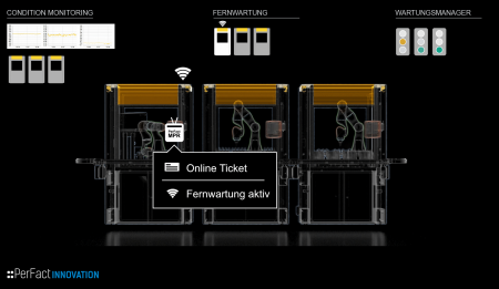 Digitaler Zwilling der Smart Factory